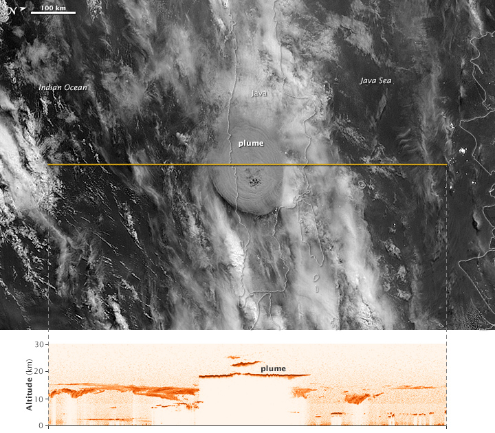 The eruption plume with beautiful gravity waves. NASA Earth Observatory image  by Jesse Allen, using expediated data provided by the CALIPSO team. Caption by Holli Riebeek