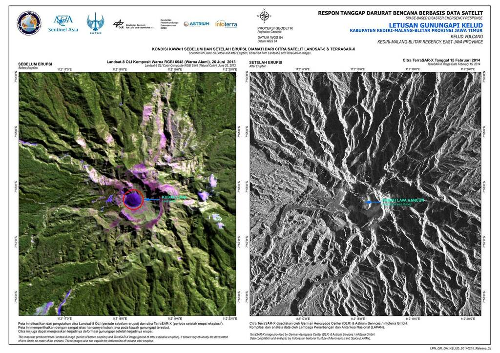 Comparison of Kelut before and after the eruption
