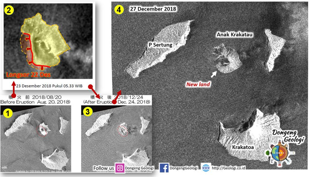 Interpretation of the recent changes on Anak Krakatau by comparing several satellite images (source: Dongeng Geologi)