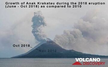 Comparision of the Krakatau between 2007 and 2018 Oct - before the 22 Dec landslide, the growth of Anak Krakatau to the SW was even more pronounced