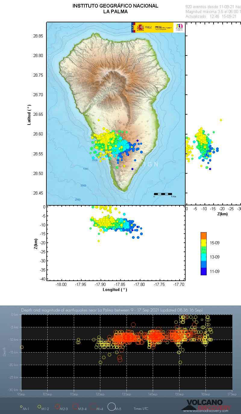 Recent quakes under La Palma (image: IGN)
