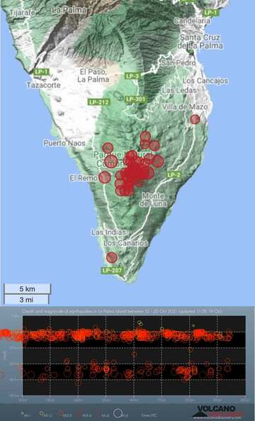 Location of quakes during the past 7 days