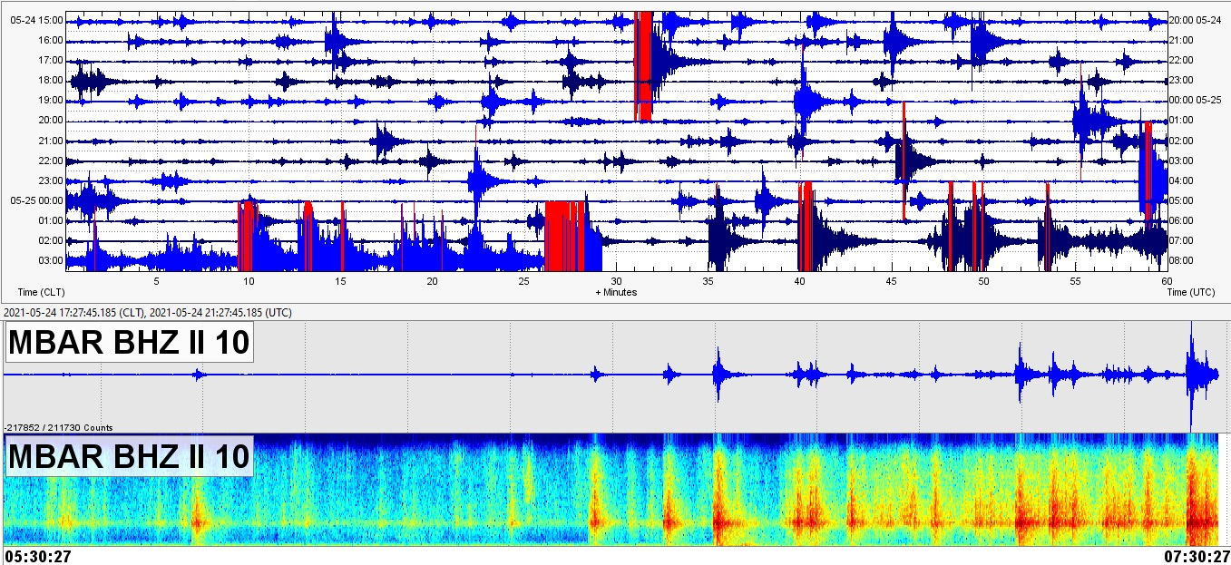 Elevated volcanic tremor at roughly regular intervals detected tonight (image: @EarthQuakesTime/twitter)