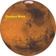 Location of Mt. Olympus on Mars