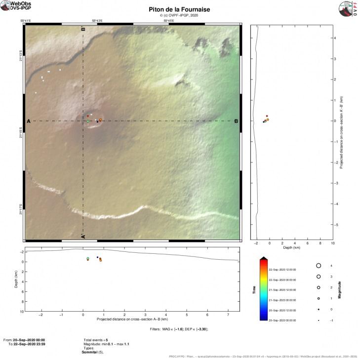 Earthquakes locations at Piton de la Fournaise volcano during 20-22 Sep (image: OVPF)