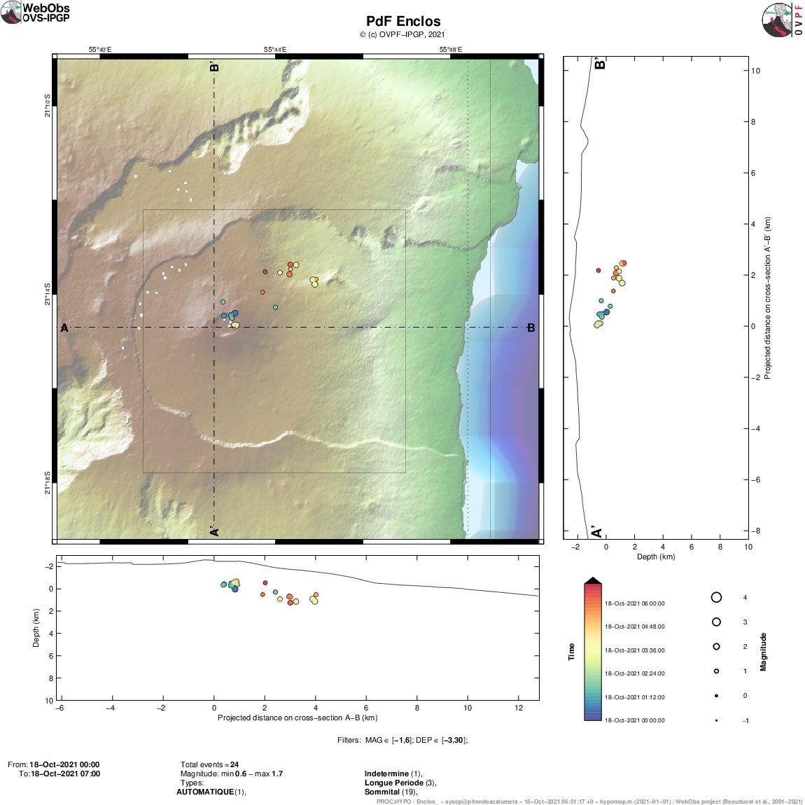 Earthquakes under Piton de la Fournaise volcano (image: OVPF)