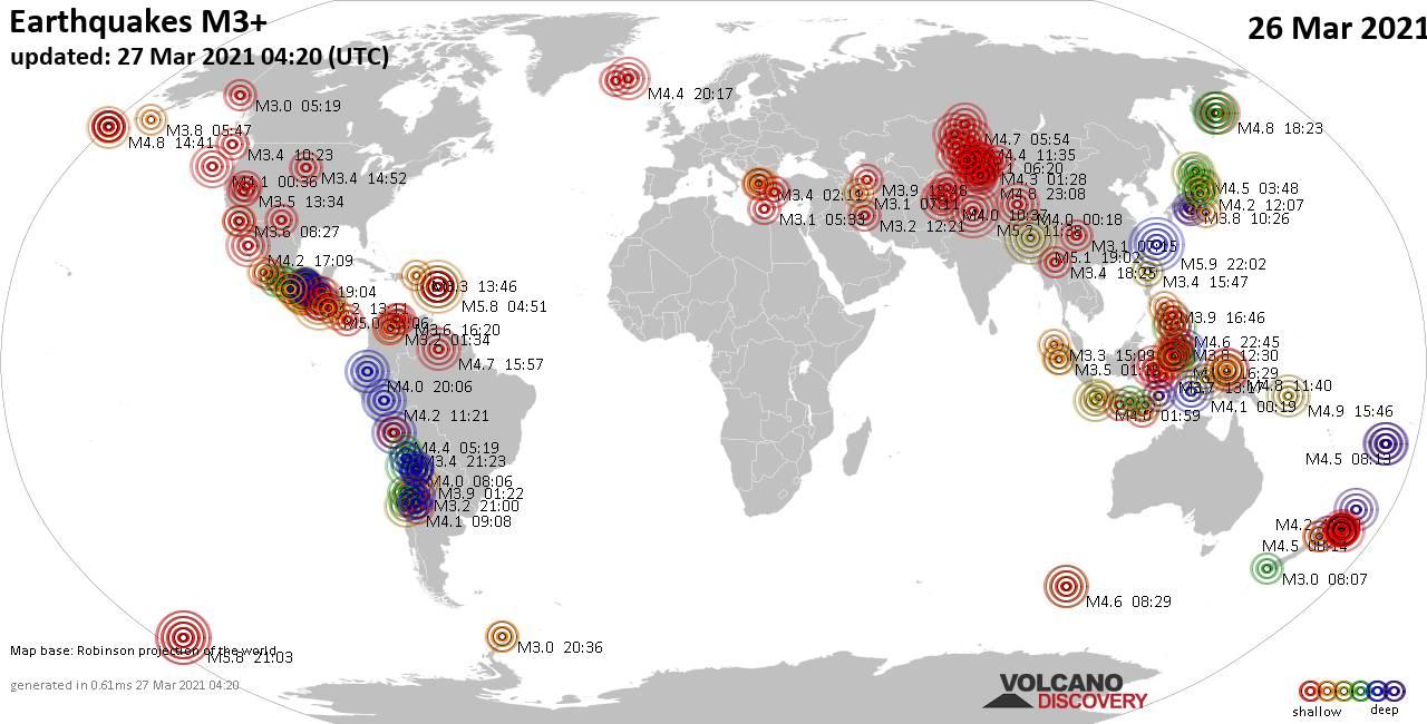 Lebih dari 3 gempa bumi global dalam 24 jam terakhir pada 27 Maret 2021