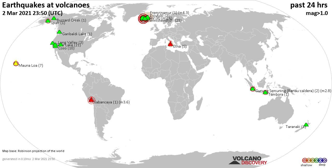 World map showing volcanoes with shallow (less than 20 km) earthquakes within 20 km radius  during the past 24 hours on  2 Mar 2021 Number in brackets indicate nr of quakes.