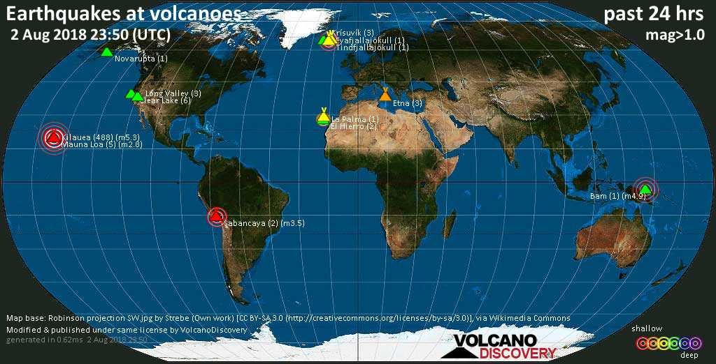 World map showing volcanoes with shallow (less than 20 km) earthquakes within 20 km radius  during the past 24 hours on  2 Aug 2018 Number in brackets indicate nr of quakes.