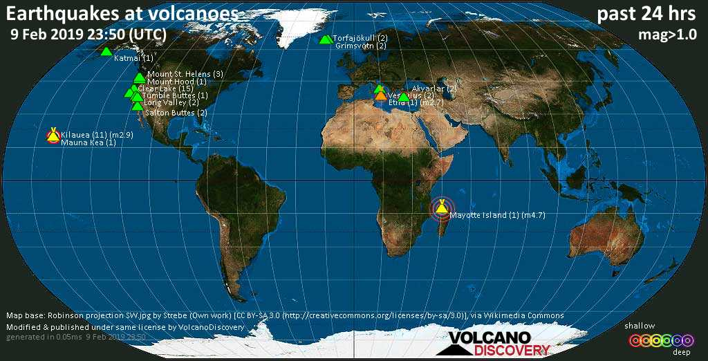 World map showing volcanoes with shallow (less than 20 km) earthquakes within 20 km radius  during the past 24 hours on  9 Feb 2019 Number in brackets indicate nr of quakes.
