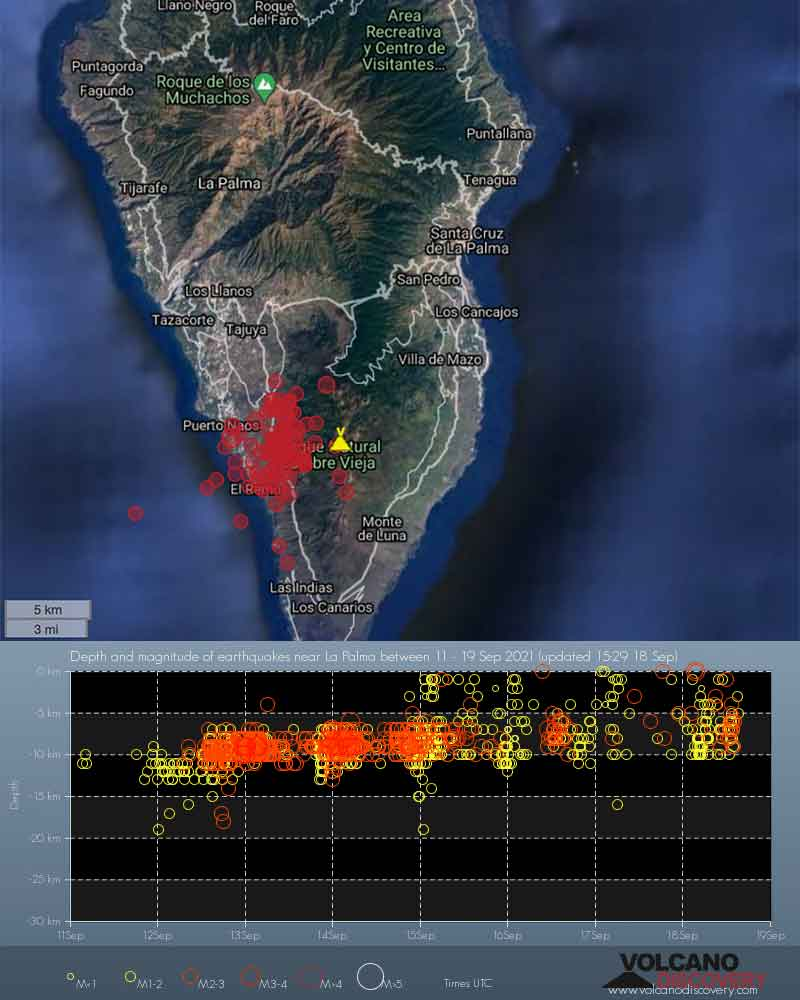 Quakes under La Palma during the past 24 hours (map) and depths of quakes over the past 7 days, showing a gradual trend of getting closer to the surface.