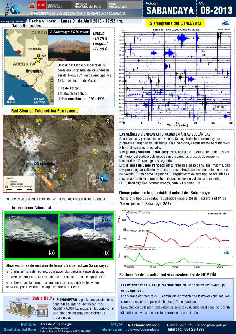 IGP report #8 about Sabancaya (2 April 2013)