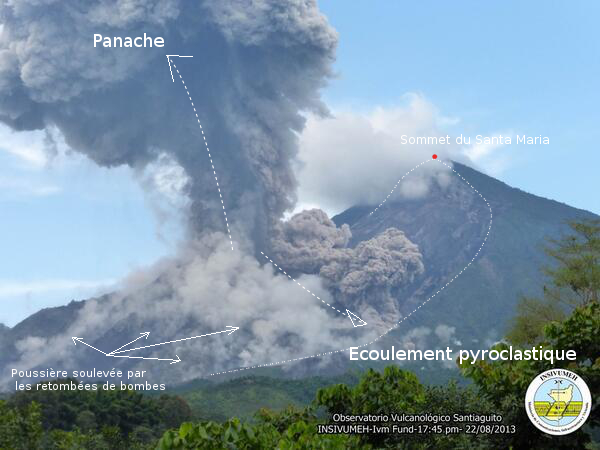 Yesterday's eruption of Santiaguito (webcam image: INSIVUMEH, annotated by Blog Culture Volcan)