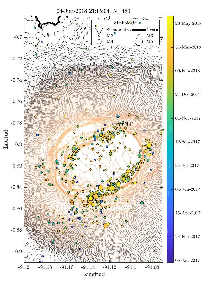 Earthquake locations under Sierra Negra volcano since Jan 2017 (image: IG)