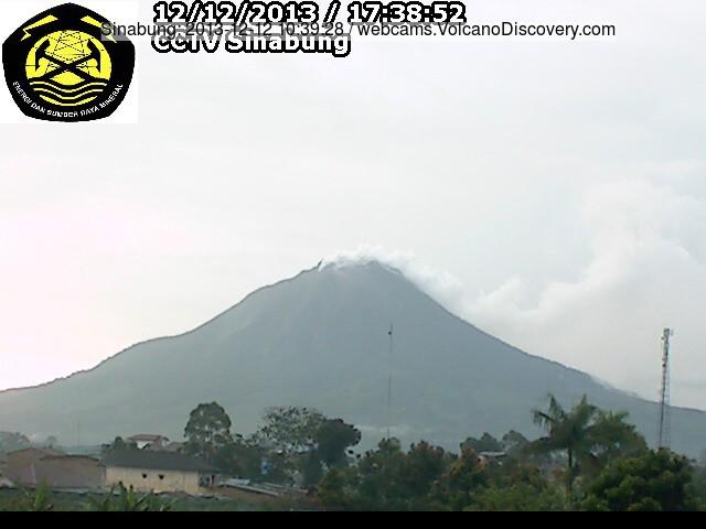 Degassing from Sinabung volcano