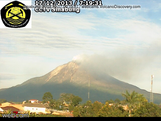Degassing from Sinabung volcano this morning (VSI webcam)