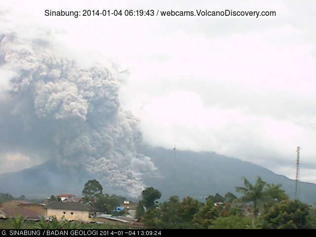 Pyroclastic flow from Sinabung yesterday