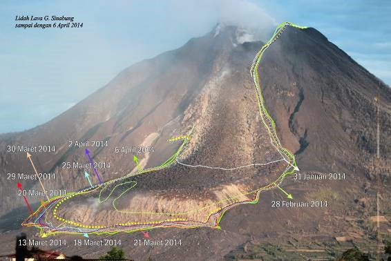 Evolution of Sinabung volcano's lava extrusion lobe (VSI)