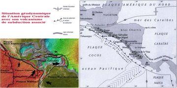 Geodynamic setting of Central Americal and active volcanoes