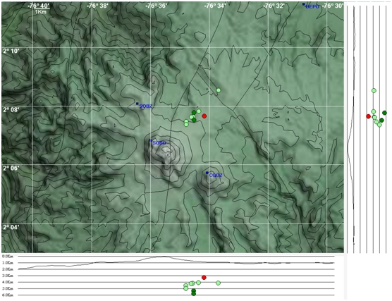 Location of the larrger recent earthquakes under Sotarà