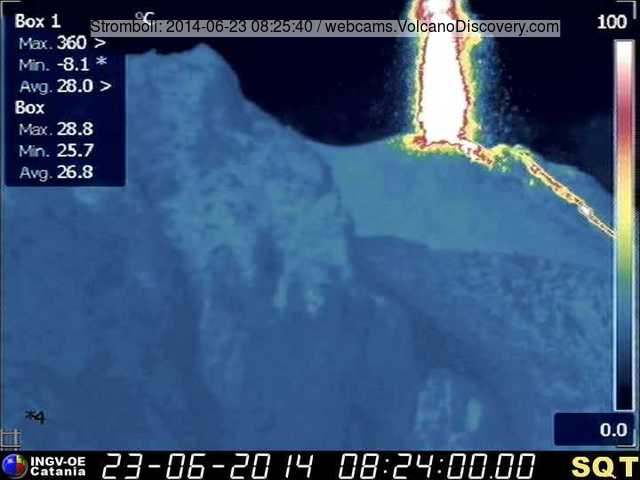 Strong eruption from Stromboli's NE vent and a weak lava overflow