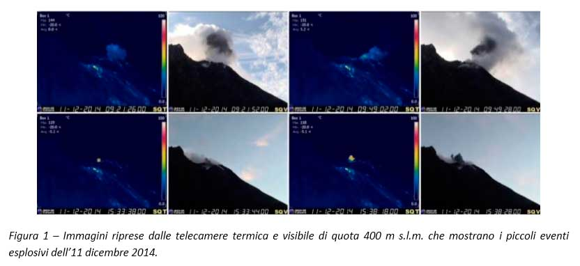 Strong degassing and small explosions from Stromboli's summit vents yesterday (INGV Catania)
