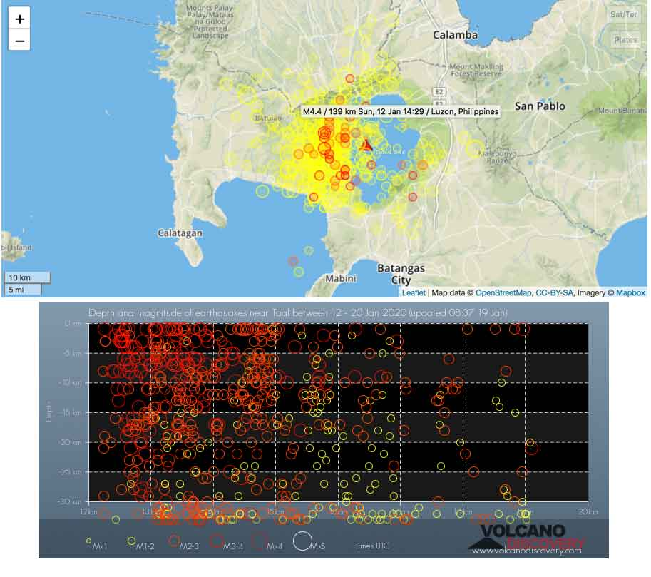 Recent earthquakes under Taal volcano
