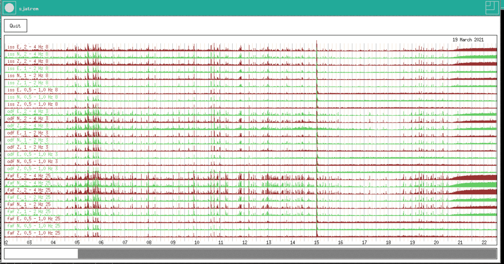 Seismograph showing the hours before the eruption. A very low tremor is current to the right of the image and only on those monitors next to the eruption site (image: IMO / twitter)