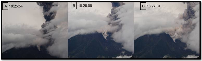 Sequence of eruptions with pyroclastic flows at Tungurahua (photos G. Viracucha OVT/IG)