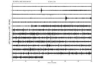 Seismic swarm at Tungurahua 9-10 April (IGPEN)