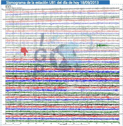Seismic signal from Ubinas 18 Sep (UB2 station, IGP)