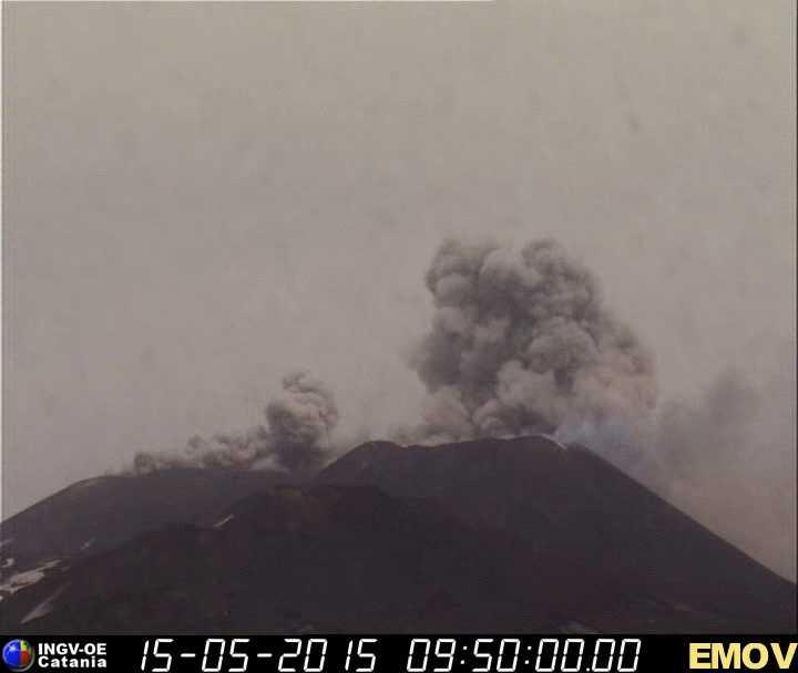 Ash emissions from Bocca Nuova crater (Montagnola webcam, INGV Catania)
