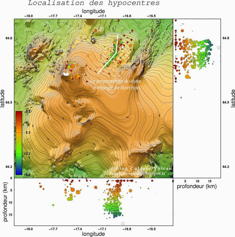 Location of today's earthquakes showing the propagation of the intrusion to the north