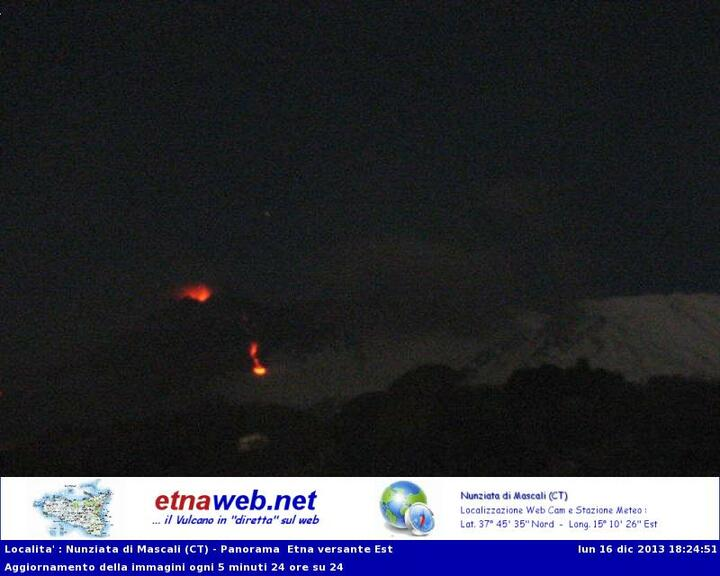 Current view of Etna