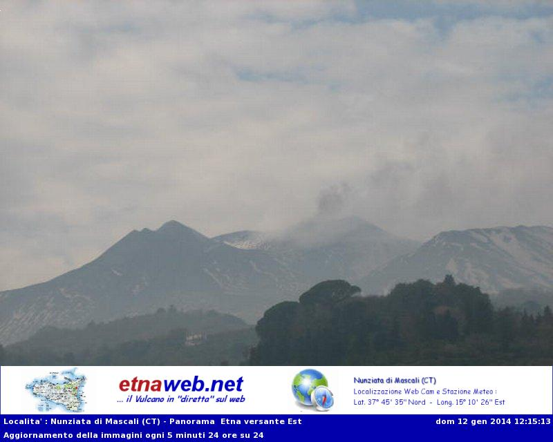 Etna this morning